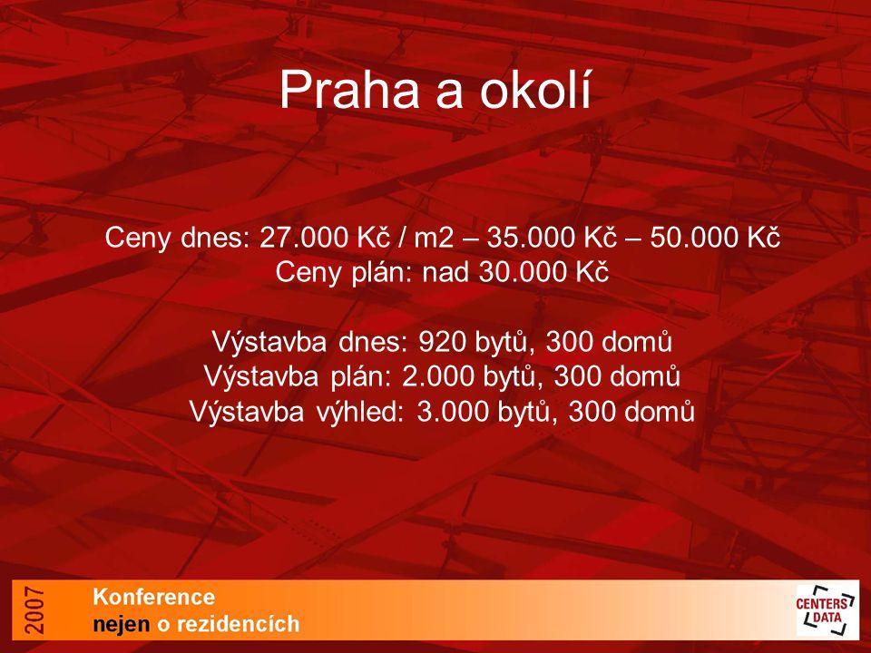 Praha a okolí Ceny dnes: 27.000 Kč / m2 – 35.000 Kč – 50.000 Kč Ceny plán: nad 30.000 Kč Výstavba dnes: 920 bytů, 300 domů Výstavba plán: 2.000 bytů, 300 domů Výstavba výhled: 3.000 bytů, 300 domů