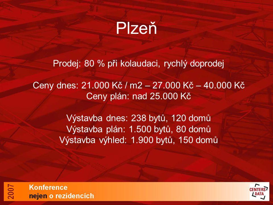 Plzeň Prodej: 80 % při kolaudaci, rychlý doprodej Ceny dnes: 21.000 Kč / m2 – 27.000 Kč – 40.000 Kč Ceny plán: nad 25.000 Kč Výstavba dnes: 238 bytů, 120 domů Výstavba plán: 1.500 bytů, 80 domů Výstavba výhled: 1.900 bytů, 150 domů
