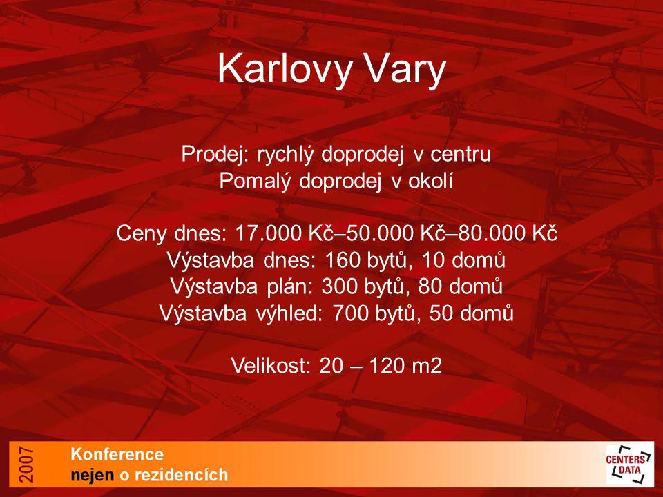 Karlovy Vary Prodej: rychlý doprodej v centru Pomalý doprodej v okolí Ceny dnes: 17.000 Kč–50.000 Kč–80.000 Kč Výstavba dnes: 160 bytů, 10 domů Výstavba plán: 300 bytů, 80 domů Výstavba výhled: 700 bytů, 50 domů Velikost: 20 – 120 m2