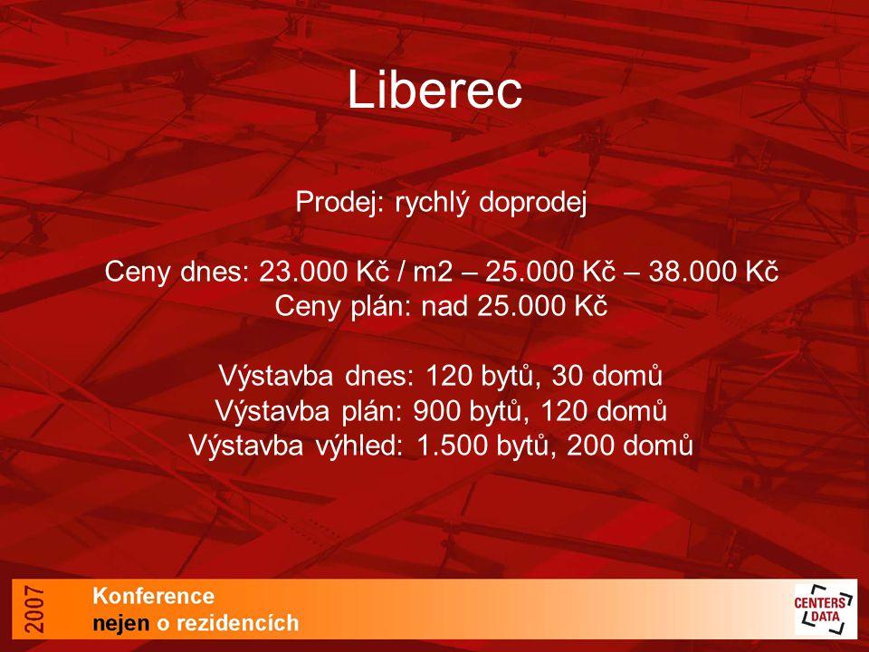 Prodej: rychlý doprodej Ceny dnes: 23.000 Kč / m2 – 25.000 Kč – 38.000 Kč Ceny plán: nad 25.000 Kč Výstavba dnes: 120 bytů, 30 domů Výstavba plán: 900