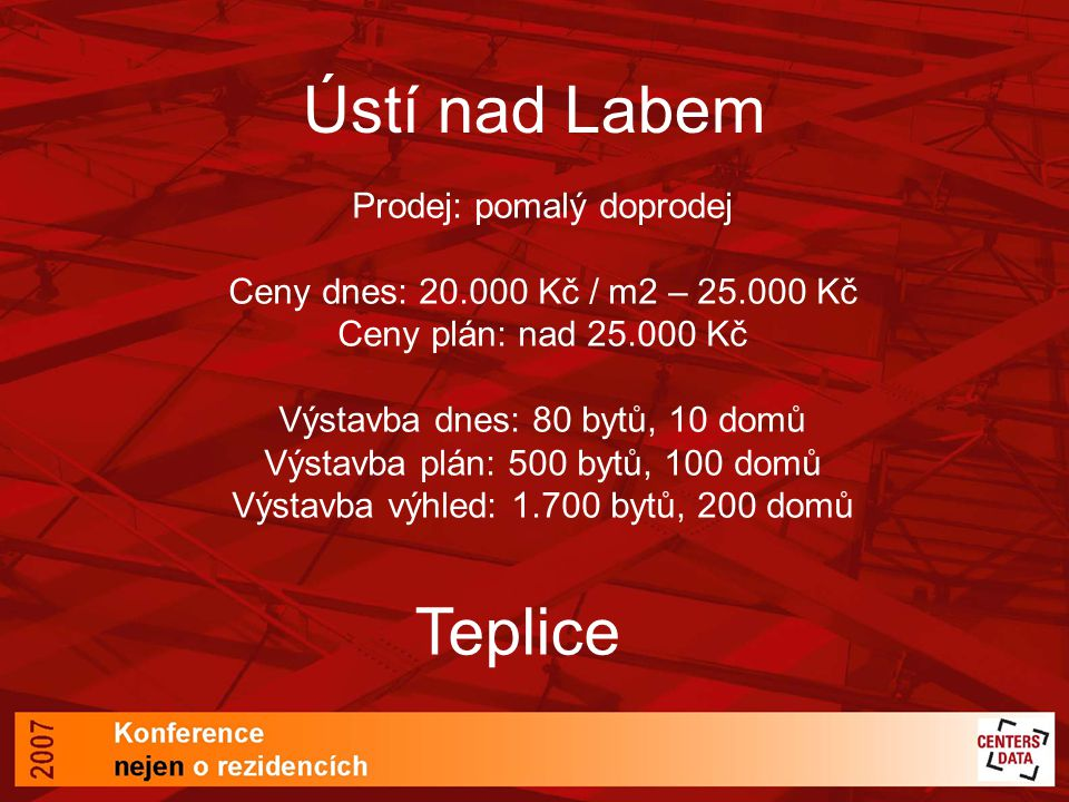 Ústí nad Labem Prodej: pomalý doprodej Ceny dnes: 20.000 Kč / m2 – 25.000 Kč Ceny plán: nad 25.000 Kč Výstavba dnes: 80 bytů, 10 domů Výstavba plán: 500 bytů, 100 domů Výstavba výhled: 1.700 bytů, 200 domů Teplice