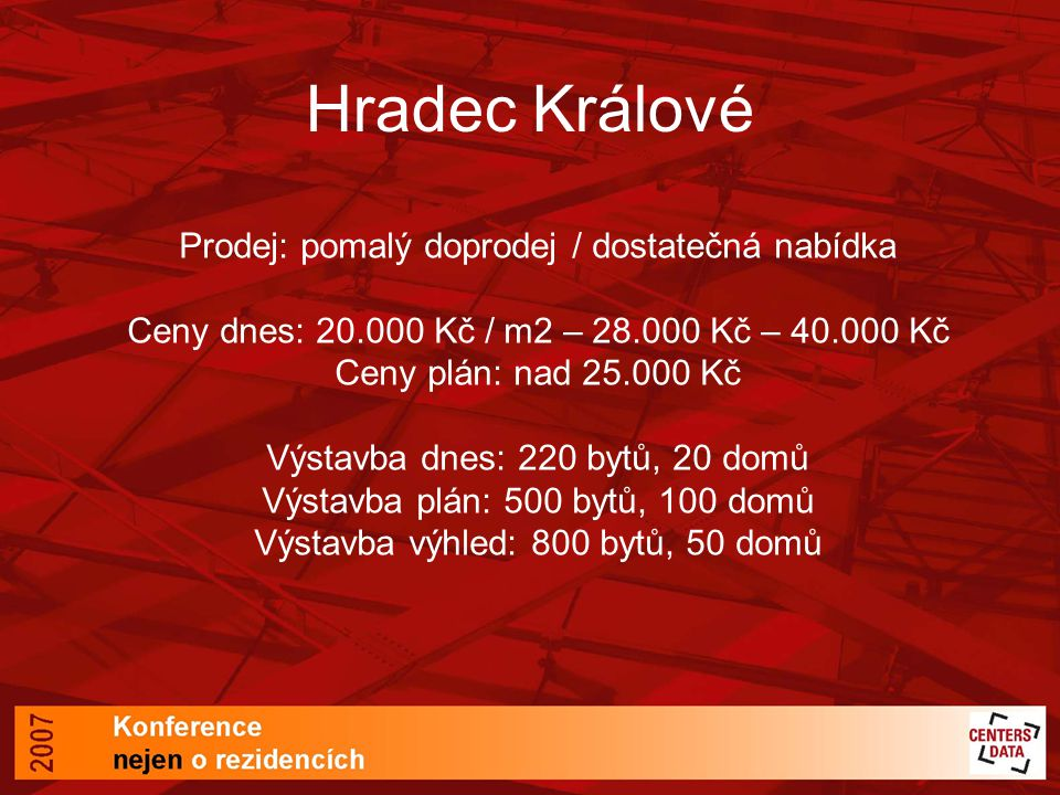 Hradec Králové Prodej: pomalý doprodej / dostatečná nabídka Ceny dnes: 20.000 Kč / m2 – 28.000 Kč – 40.000 Kč Ceny plán: nad 25.000 Kč Výstavba dnes: 220 bytů, 20 domů Výstavba plán: 500 bytů, 100 domů Výstavba výhled: 800 bytů, 50 domů