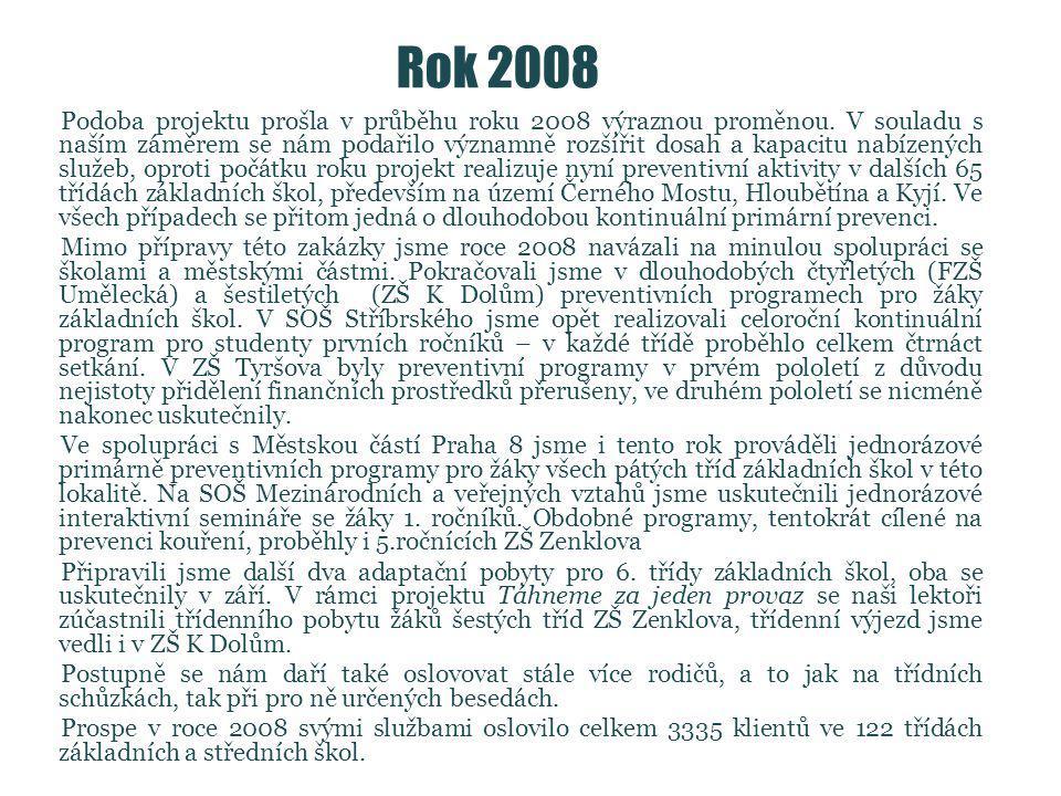 Rok 2008 Podoba projektu prošla v průběhu roku 2008 výraznou proměnou.