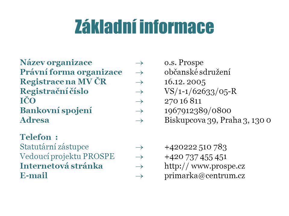 Základní informace Název organizace  o.s.