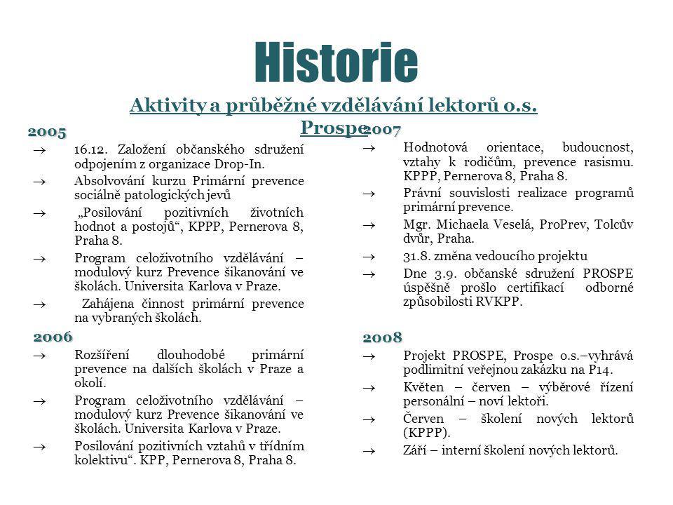 Historie 2005 2005  16.12.Založení občanského sdružení odpojením z organizace Drop-In.