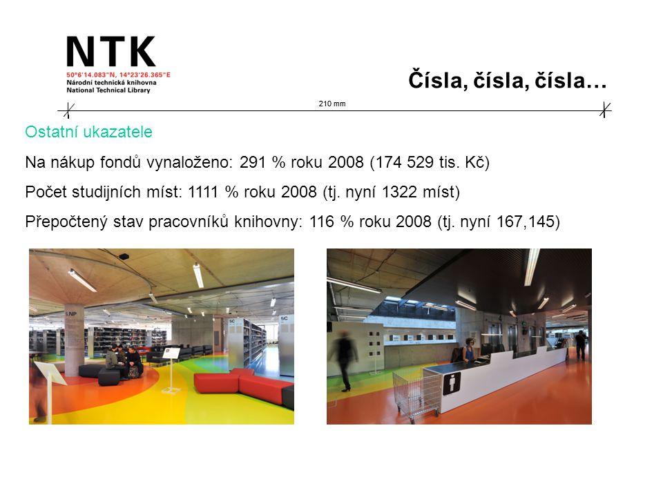 210 mm Ostatní ukazatele Na nákup fondů vynaloženo: 291 % roku 2008 (174 529 tis.