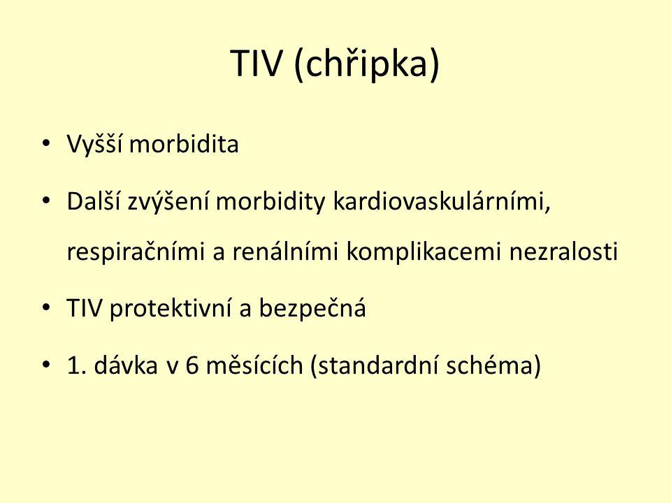 TIV (chřipka) Vyšší morbidita Další zvýšení morbidity kardiovaskulárními, respiračními a renálními komplikacemi nezralosti TIV protektivní a bezpečná 1.