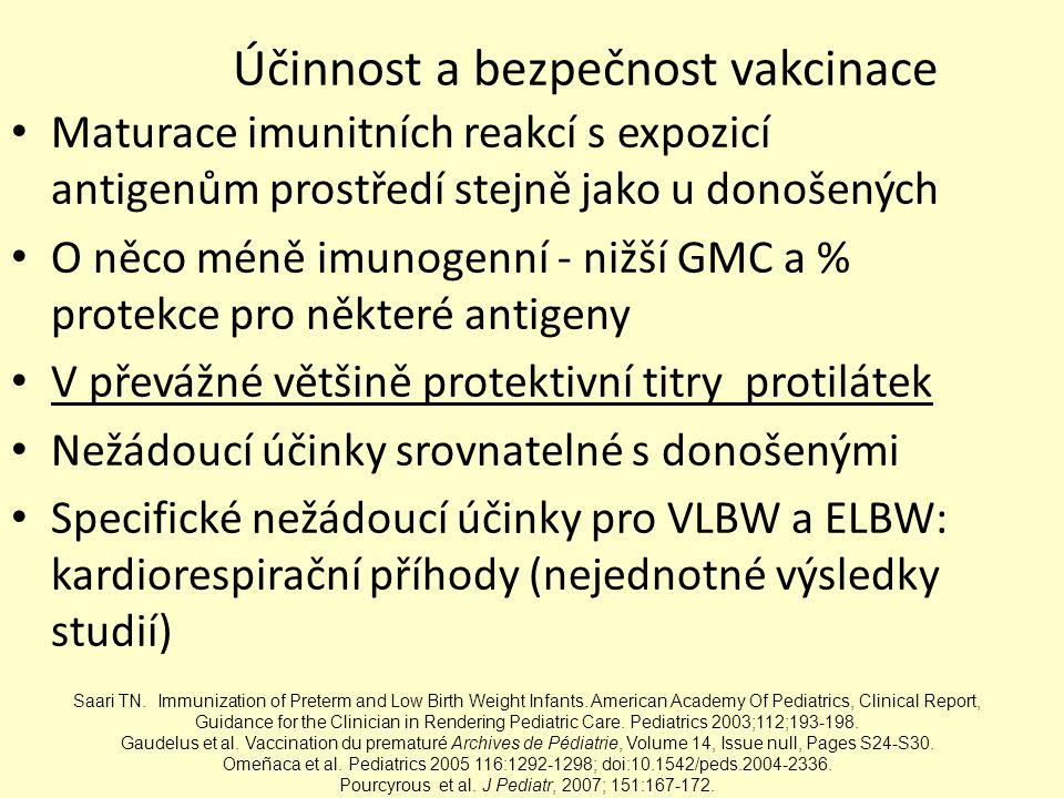 Očkování dle chronologického věku  Všechny vyspělé země (např.