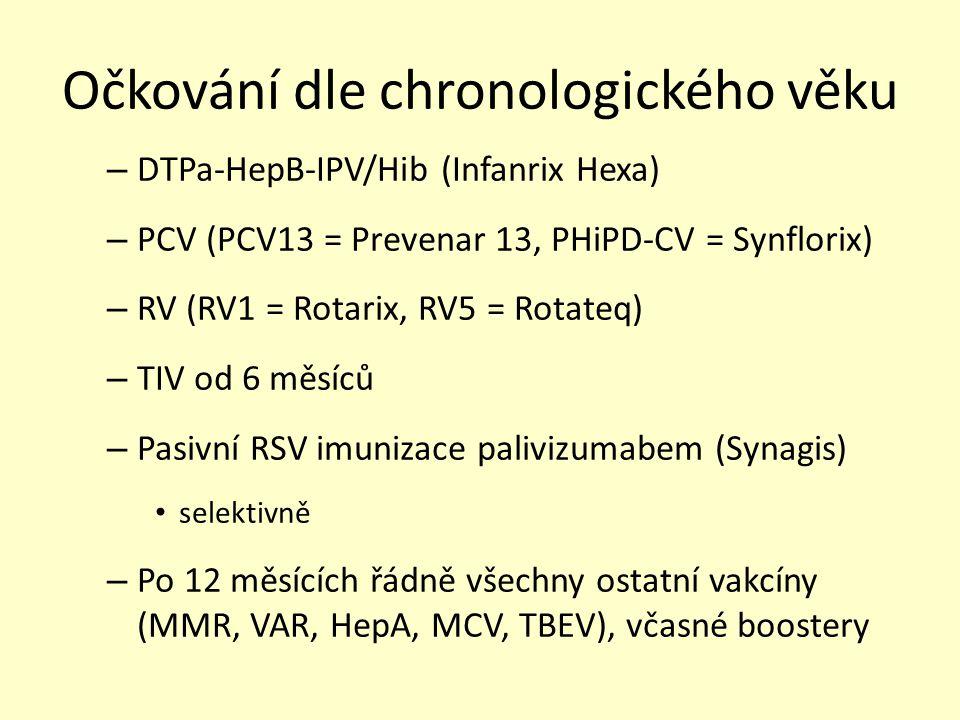 Očkování dle chronologického věku – DTPa-HepB-IPV/Hib (Infanrix Hexa) – PCV (PCV13 = Prevenar 13, PHiPD-CV = Synflorix) – RV (RV1 = Rotarix, RV5 = Rotateq) – TIV od 6 měsíců – Pasivní RSV imunizace palivizumabem (Synagis) selektivně – Po 12 měsících řádně všechny ostatní vakcíny (MMR, VAR, HepA, MCV, TBEV), včasné boostery