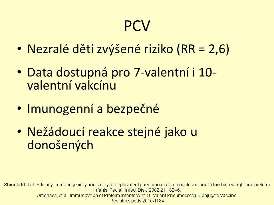 PCV Nezralé děti zvýšené riziko (RR = 2,6) Data dostupná pro 7-valentní i 10- valentní vakcínu Imunogenní a bezpečné Nežádoucí reakce stejné jako u donošených Shinefield et al.