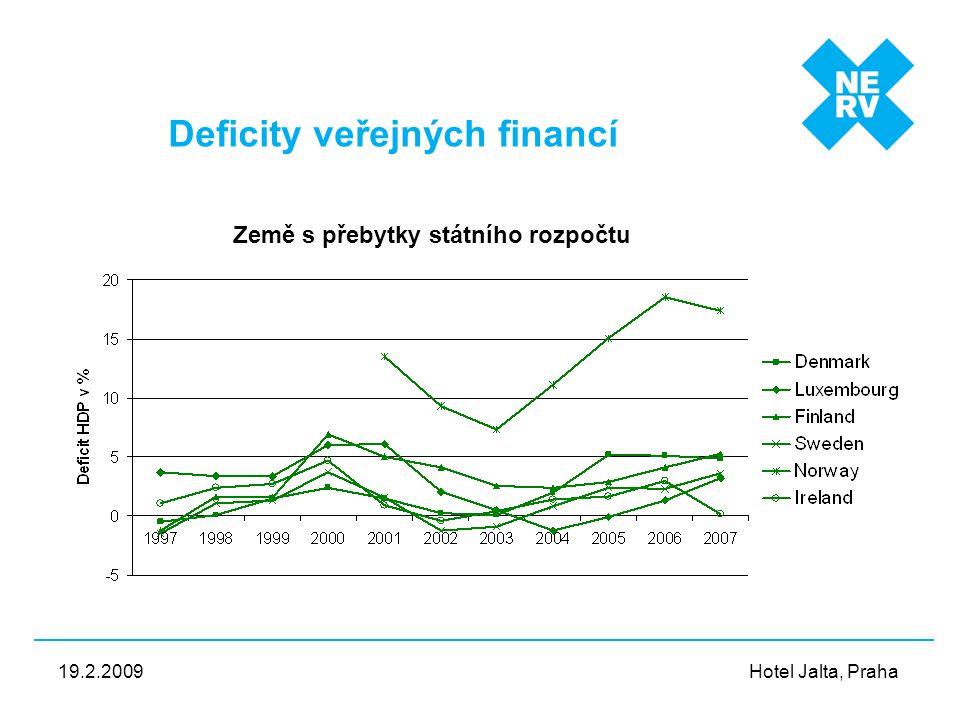 Hotel Jalta, Praha 19.2.2009 Země s přebytky státního rozpočtu Deficity veřejných financí