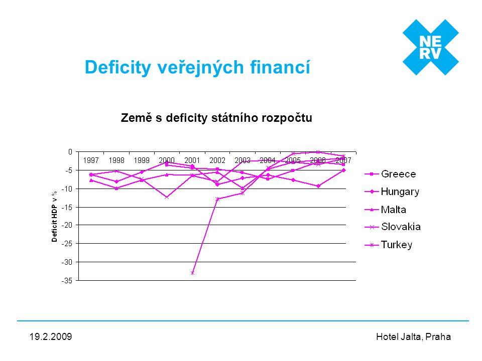 Hotel Jalta, Praha 19.2.2009 Země s deficity státního rozpočtu Deficity veřejných financí