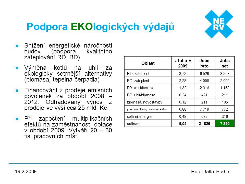 Hotel Jalta, Praha 19.2.2009 Podpora EKOlogických výdajů Snížení energetické náročnosti budov (podpora kvalitního zateplování RD, BD) Výměna kotlů na