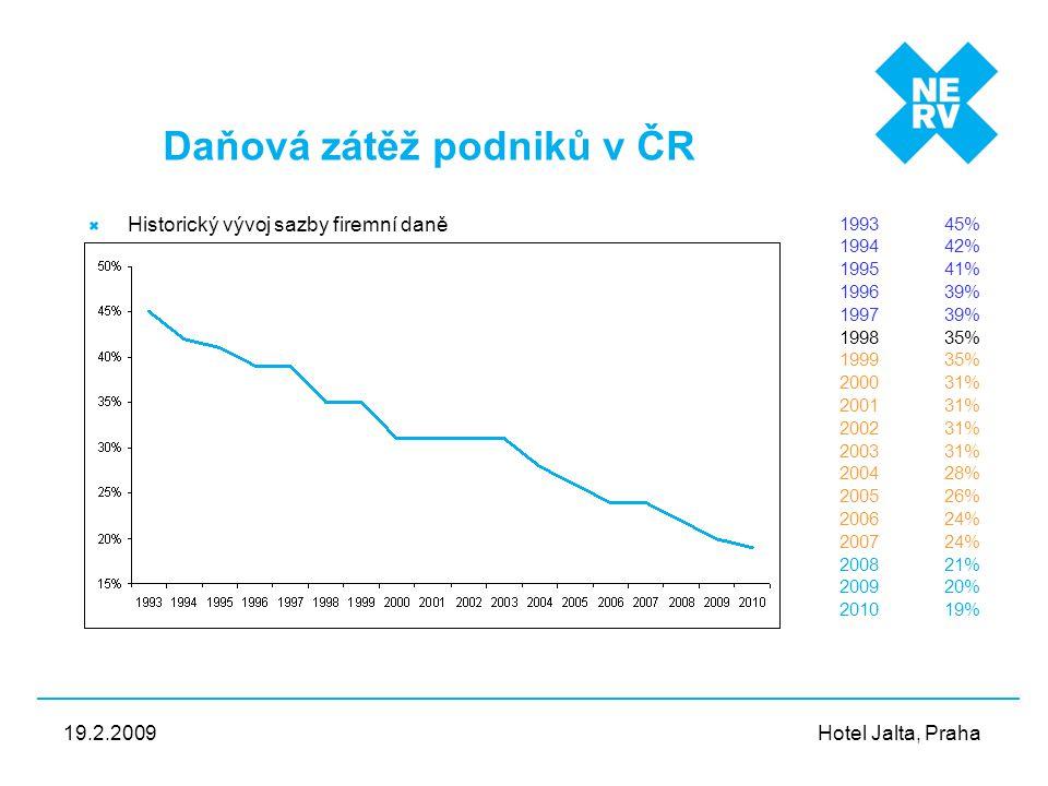 Hotel Jalta, Praha 19.2.2009 Trend snižování daňové zátěže v EU Eurostat: Structures of the taxation systems in the European Union - Data
