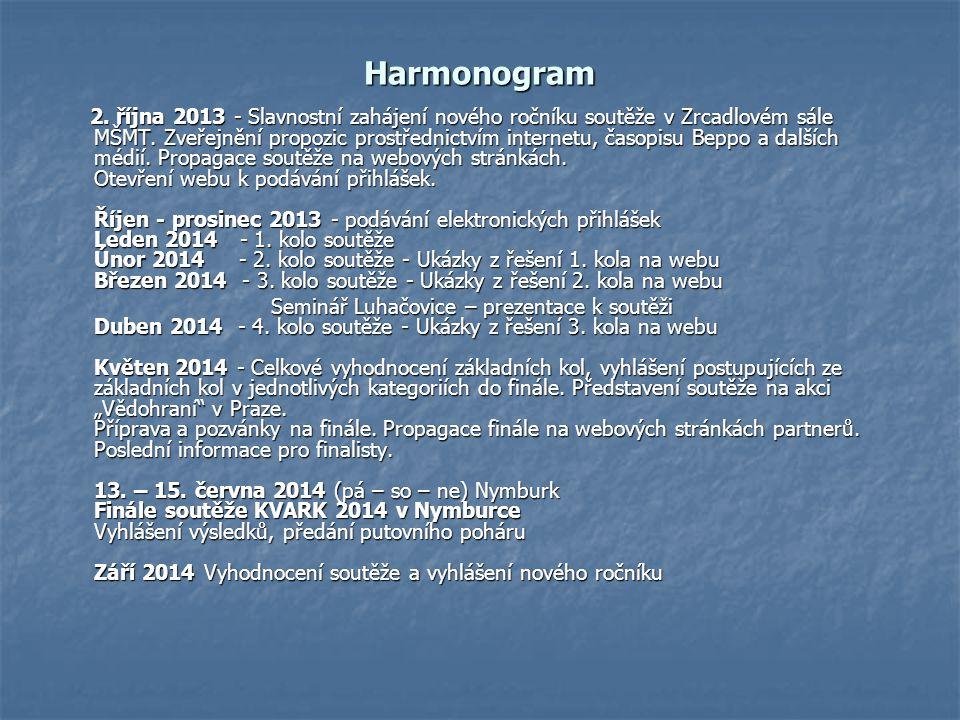 Harmonogram 2. října 2013 - Slavnostní zahájení nového ročníku soutěže v Zrcadlovém sále MŠMT. Zveřejnění propozic prostřednictvím internetu, časopisu