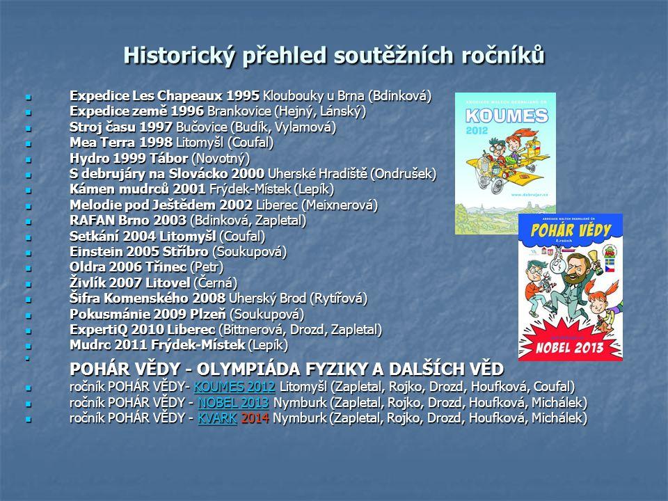 Historický přehled soutěžních ročníků Expedice Les Chapeaux 1995 Kloubouky u Brna (Bdinková) Expedice Les Chapeaux 1995 Kloubouky u Brna (Bdinková) Ex