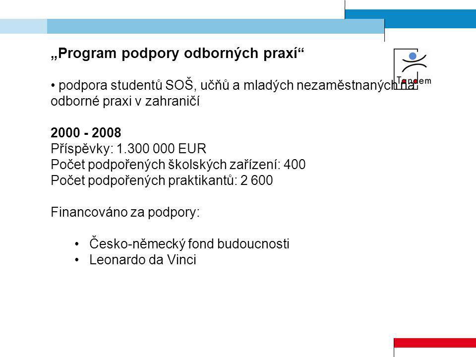 """""""Program podpory odborných praxí"""" podpora studentů SOŠ, učňů a mladých nezaměstnaných na odborné praxi v zahraničí 2000 - 2008 Příspěvky: 1.300 000 EU"""