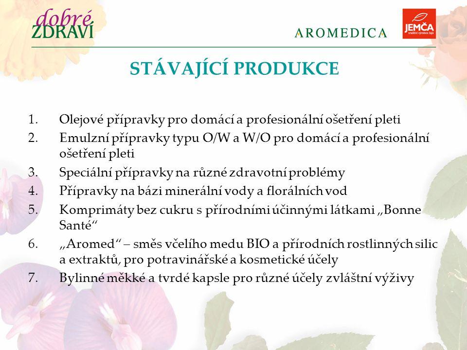 STÁVAJÍCÍ PRODUKCE 1.Olejové přípravky pro domácí a profesionální ošetření pleti 2.Emulzní přípravky typu O/W a W/O pro domácí a profesionální ošetřen