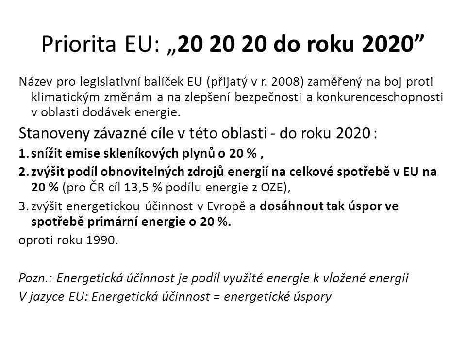 Představa EU: OZE v r. 2020