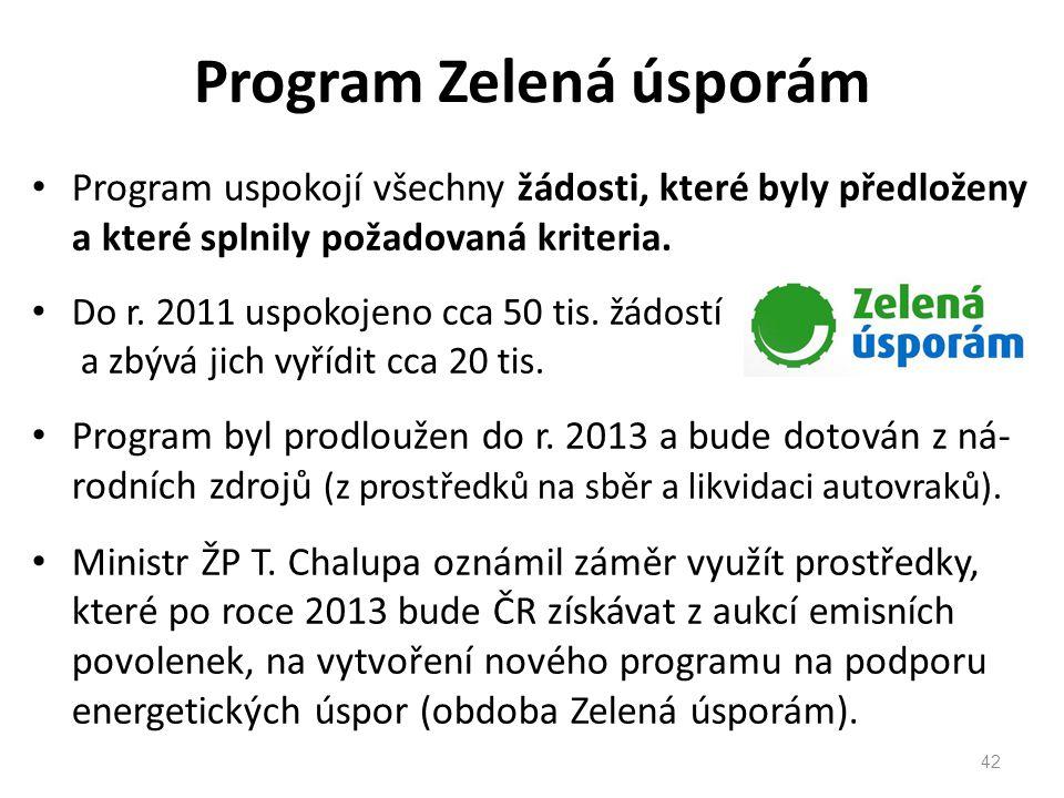Program Zelená úsporám Program uspokojí všechny žádosti, které byly předloženy a které splnily požadovaná kriteria.