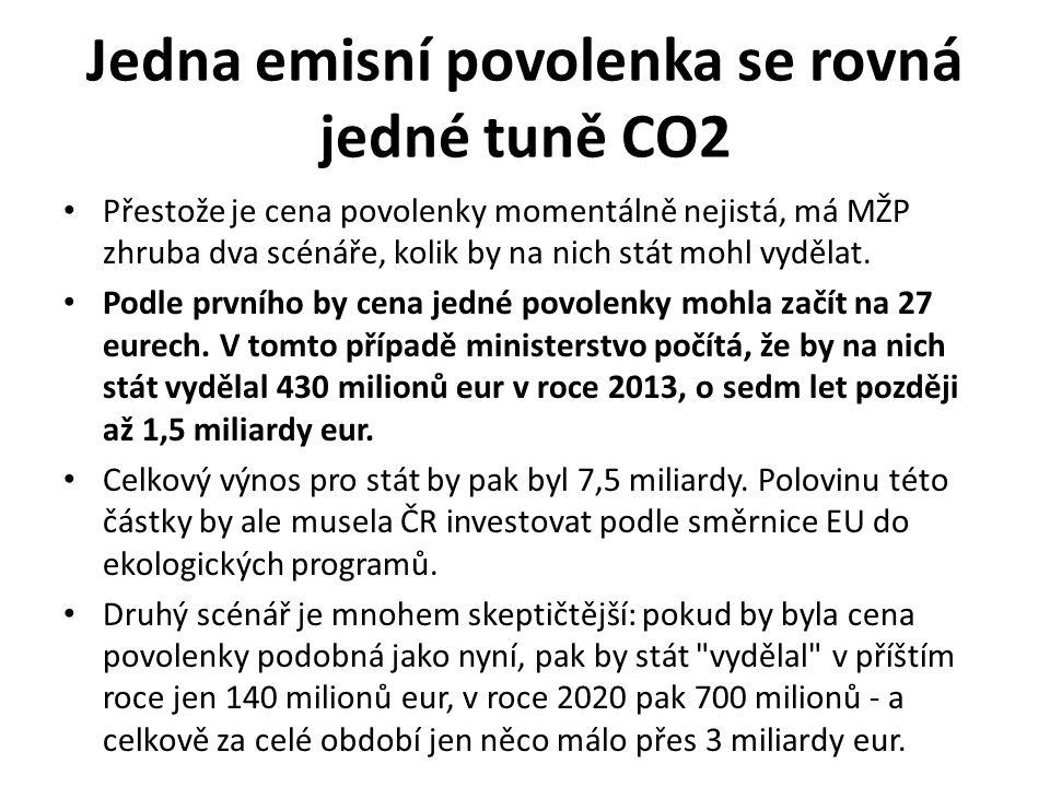 Jedna emisní povolenka se rovná jedné tuně CO2 Přestože je cena povolenky momentálně nejistá, má MŽP zhruba dva scénáře, kolik by na nich stát mohl vydělat.