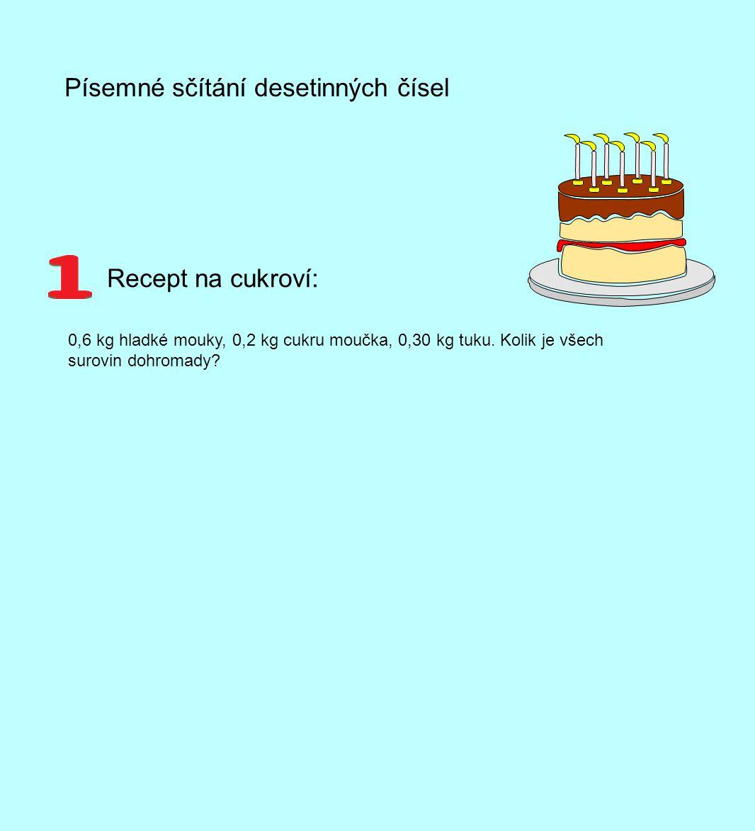 Písemné sčítání desetinných čísel Recept na cukroví: 0,6 kg hladké mouky, 0,2 kg cukru moučka, 0,30 kg tuku.