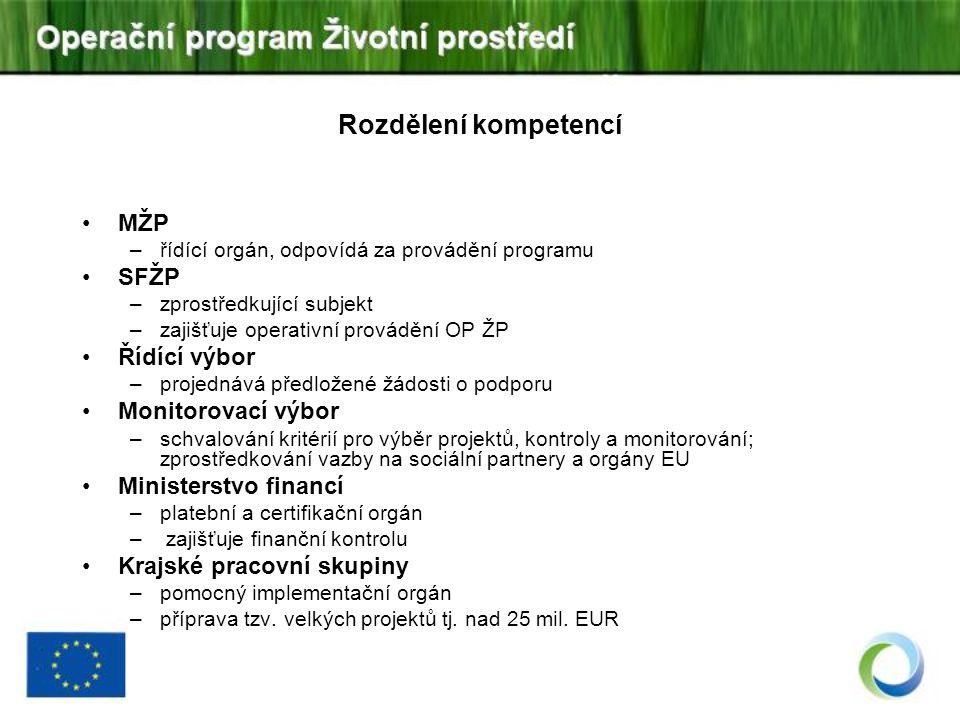 Rozdělení kompetencí MŽP –řídící orgán, odpovídá za provádění programu SFŽP –zprostředkující subjekt –zajišťuje operativní provádění OP ŽP Řídící výbor –projednává předložené žádosti o podporu Monitorovací výbor –schvalování kritérií pro výběr projektů, kontroly a monitorování; zprostředkování vazby na sociální partnery a orgány EU Ministerstvo financí –platební a certifikační orgán – zajišťuje finanční kontrolu Krajské pracovní skupiny –pomocný implementační orgán –příprava tzv.