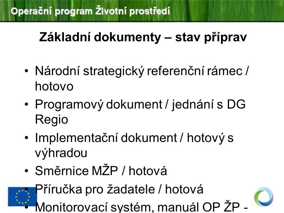 Základní dokumenty – stav příprav Národní strategický referenční rámec / hotovo Programový dokument / jednání s DG Regio Implementační dokument / hoto