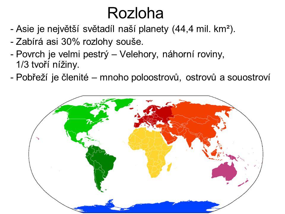 Rozloha - Asie je největší světadíl naší planety (44,4 mil. km²). - Zabírá asi 30% rozlohy souše. - Povrch je velmi pestrý – Velehory, náhorní roviny,