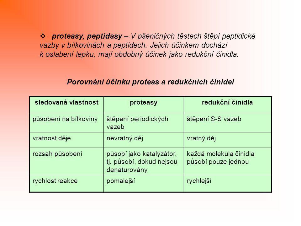  proteasy, peptidasy – V pšeničných těstech štěpí peptidické vazby v bílkovinách a peptidech. Jejich účinkem dochází k oslabení lepku, mají obdobný ú