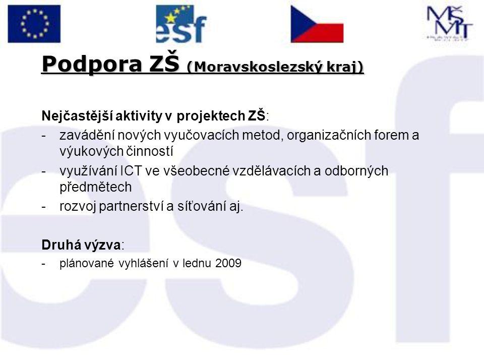 Podpora ZŠ (Moravskoslezský kraj) Nejčastější aktivity v projektech ZŠ: -zavádění nových vyučovacích metod, organizačních forem a výukových činností -využívání ICT ve všeobecné vzdělávacích a odborných předmětech -rozvoj partnerství a síťování aj.