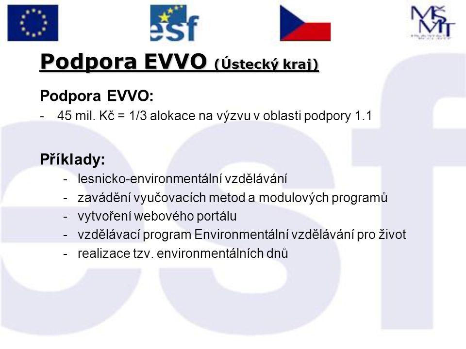 Podpora EVVO (Ústecký kraj) Podpora EVVO: -45 mil. Kč = 1/3 alokace na výzvu v oblasti podpory 1.1 Příklady: -lesnicko-environmentální vzdělávání -zav
