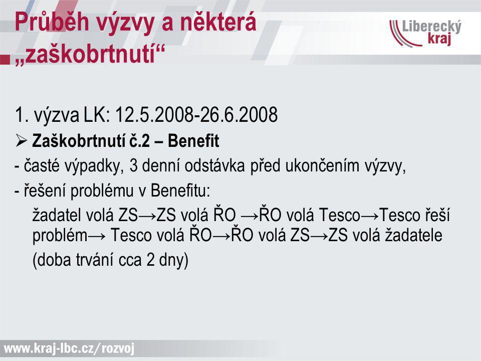 1. výzva LK: 12.5.2008-26.6.2008  Zaškobrtnutí č.2 – Benefit - časté výpadky, 3 denní odstávka před ukončením výzvy, - řešení problému v Benefitu: ža