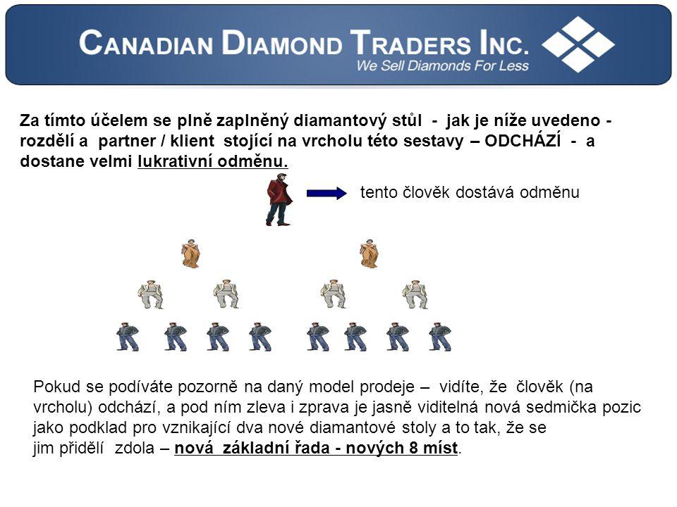Za tímto účelem se plně zaplněný diamantový stůl - jak je níže uvedeno - rozdělí a partner / klient stojící na vrcholu této sestavy – ODCHÁZÍ - a dostane velmi lukrativní odměnu.