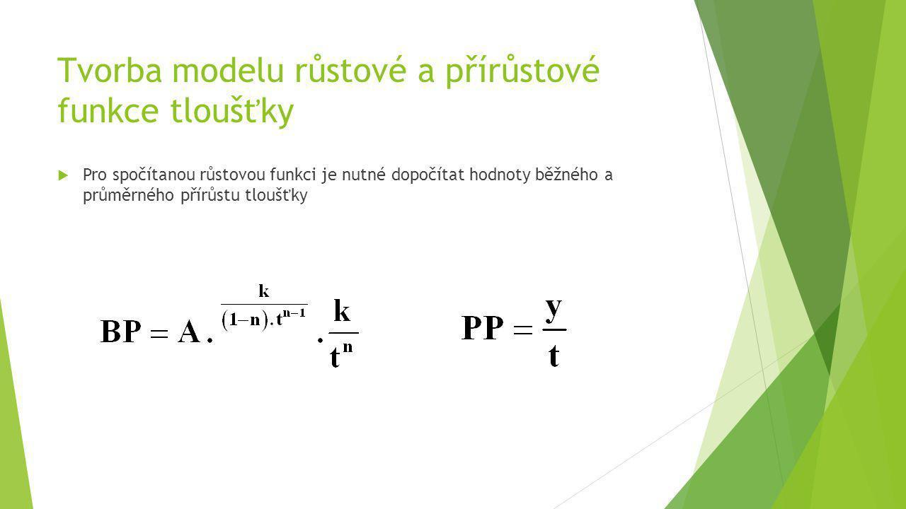 Tvorba modelu růstové a přírůstové funkce tloušťky  Pro spočítanou růstovou funkci je nutné dopočítat hodnoty běžného a průměrného přírůstu tloušťky