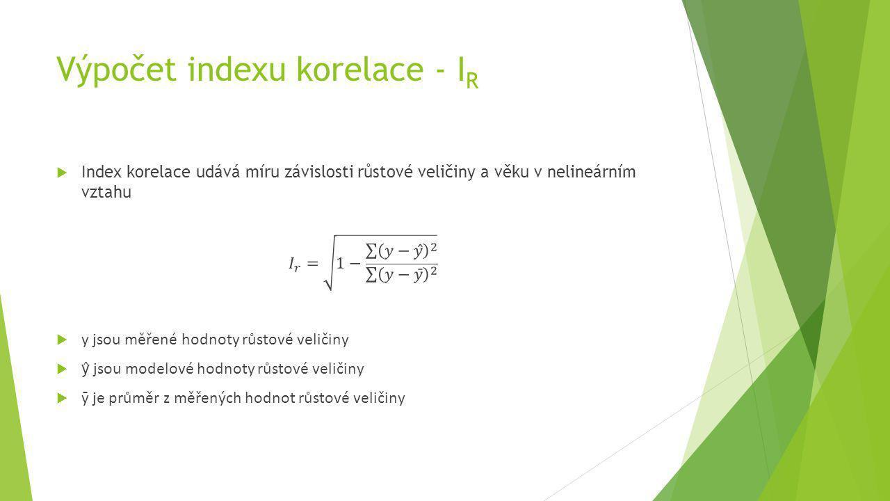 Výpočet indexu korelace - I R
