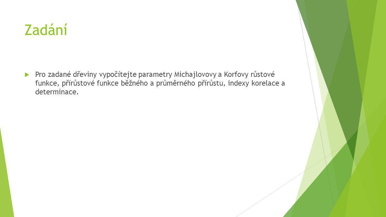 Zadání  Pro zadané dřeviny vypočítejte parametry Michajlovovy a Korfovy růstové funkce, přírůstové funkce běžného a průměrného přírůstu, indexy korel