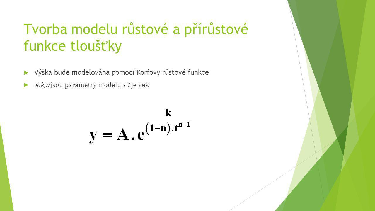 Tvorba modelu růstové a přírůstové funkce tloušťky  Výška bude modelována pomocí Korfovy růstové funkce  A,k,n jsou parametry modelu a t je věk