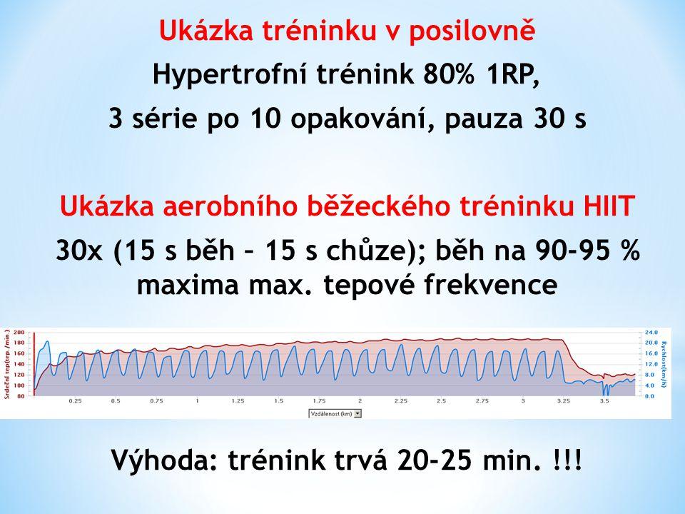 Ukázka tréninku v posilovně Hypertrofní trénink 80% 1RP, 3 série po 10 opakování, pauza 30 s Ukázka aerobního běžeckého tréninku HIIT 30x (15 s běh –