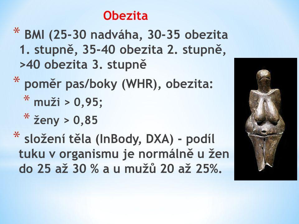 Obezita * BMI (25-30 nadváha, 30-35 obezita 1. stupně, 35-40 obezita 2. stupně, >40 obezita 3. stupně * poměr pas/boky (WHR), obezita: * muži > 0,95;