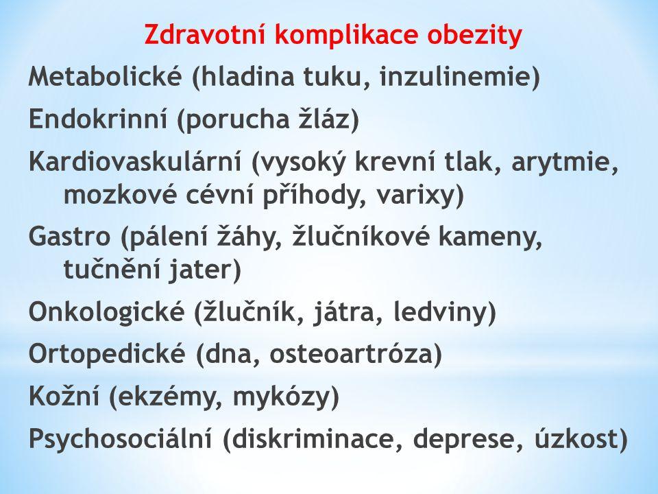 Zdravotní komplikace obezity Metabolické (hladina tuku, inzulinemie) Endokrinní (porucha žláz) Kardiovaskulární (vysoký krevní tlak, arytmie, mozkové