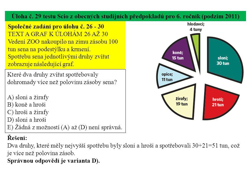 Úloha č. 29 testu Scio z obecných studijních předpokladů pro 6. ročník (podzim 2011) Které dva druhy zvířat spotřebovaly dohromady více než polovinu z