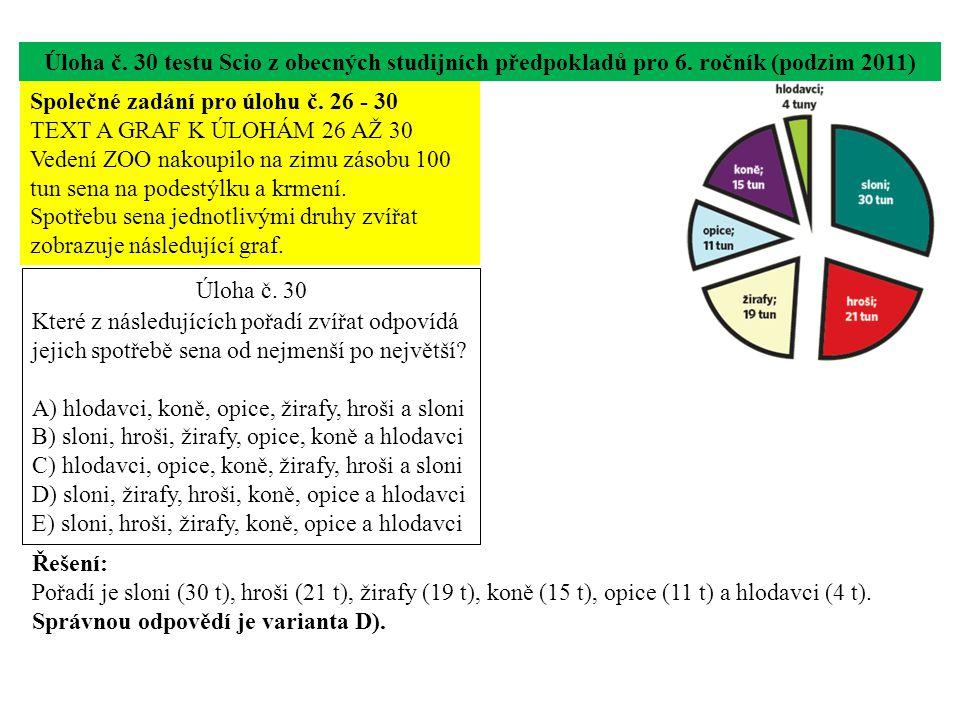 Úloha č. 30 testu Scio z obecných studijních předpokladů pro 6. ročník (podzim 2011) Úloha č. 30 Které z následujících pořadí zvířat odpovídá jejich s