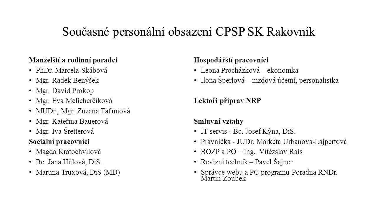 Současné personální obsazení CPSP SK Rakovník Manželští a rodinní poradci PhDr.
