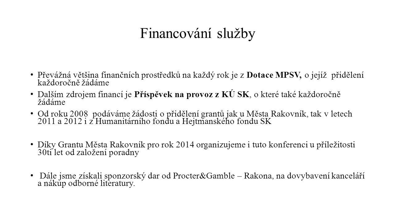 Financování služby Převážná většina finančních prostředků na každý rok je z Dotace MPSV, o jejíž přidělení každoročně žádáme Dalším zdrojem financí je Příspěvek na provoz z KÚ SK, o které také každoročně žádáme Od roku 2008 podáváme žádosti o přidělení grantů jak u Města Rakovník, tak v letech 2011 a 2012 i z Humanitárního fondu a Hejtmanského fondu SK Díky Grantu Města Rakovník pro rok 2014 organizujeme i tuto konferenci u příležitosti 30ti let od založení poradny Dále jsme získali sponzorský dar od Procter&Gamble – Rakona, na dovybavení kanceláří a nákup odborné literatury.