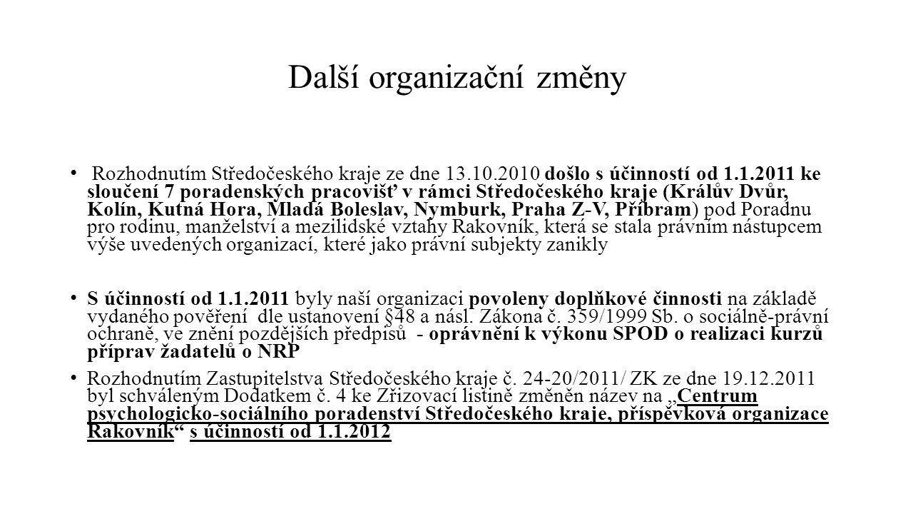 Další organizační změny Rozhodnutím Středočeského kraje ze dne 13.10.2010 došlo s účinností od 1.1.2011 ke sloučení 7 poradenských pracovišť v rámci S