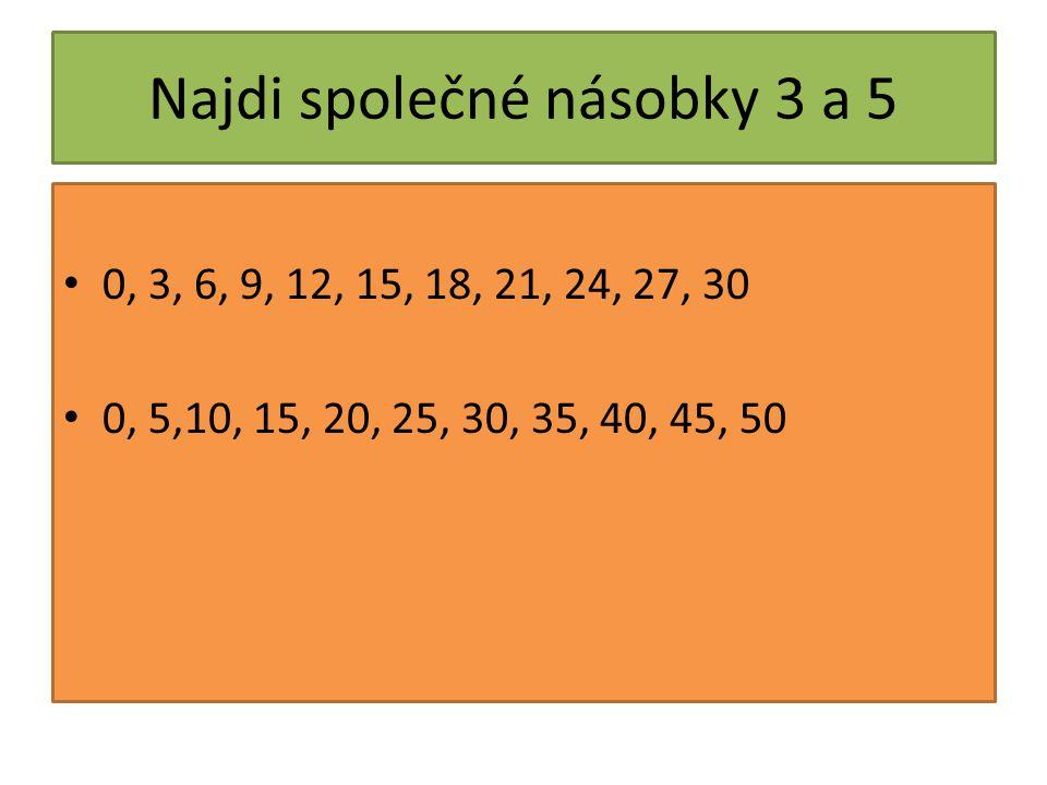 Najdi společné násobky 3 a 5 0, 3, 6, 9, 12, 15, 18, 21, 24, 27, 30 0, 5,10, 15, 20, 25, 30, 35, 40, 45, 50