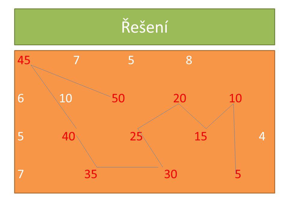 Vypočítej příklady 5 x 5 = 20 : 5 = 7 x 5 = 15 : 5 = 9 x 5 = 40 : 5 = 3 x 5 = 35 : 5 = 1 x 5 = 30 : 5 = 8 x 5 = 10 : 5 = 4 x 5 = 25 : 5 = 10 x 5 = 45 : 5 = 2 x 5 = 5 : 5 = 6 x 5 = 50 : 5 =