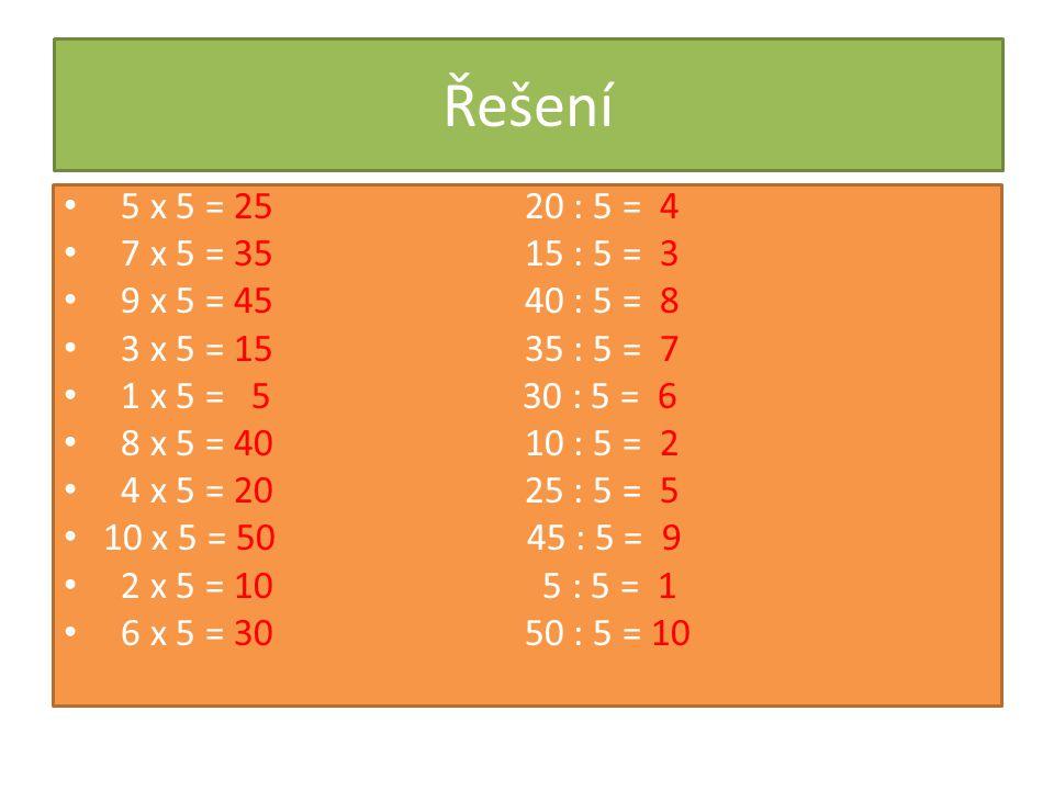 Řešení 5 x 5 = 25 20 : 5 = 4 7 x 5 = 35 15 : 5 = 3 9 x 5 = 45 40 : 5 = 8 3 x 5 = 15 35 : 5 = 7 1 x 5 = 5 30 : 5 = 6 8 x 5 = 40 10 : 5 = 2 4 x 5 = 20 2