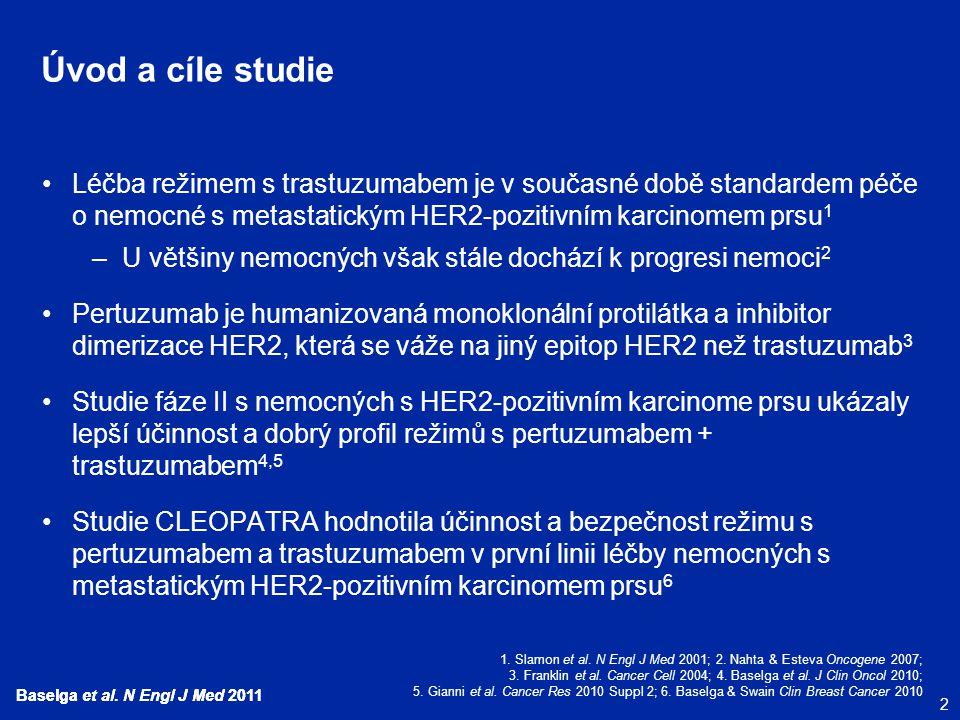 2 1. Slamon et al. N Engl J Med 2001; 2. Nahta & Esteva Oncogene 2007; 3. Franklin et al. Cancer Cell 2004; 4. Baselga et al. J Clin Oncol 2010; 5. Gi